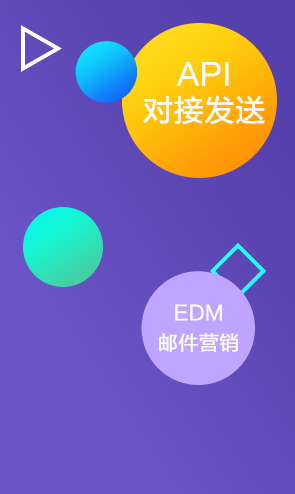 EDM邮件营销